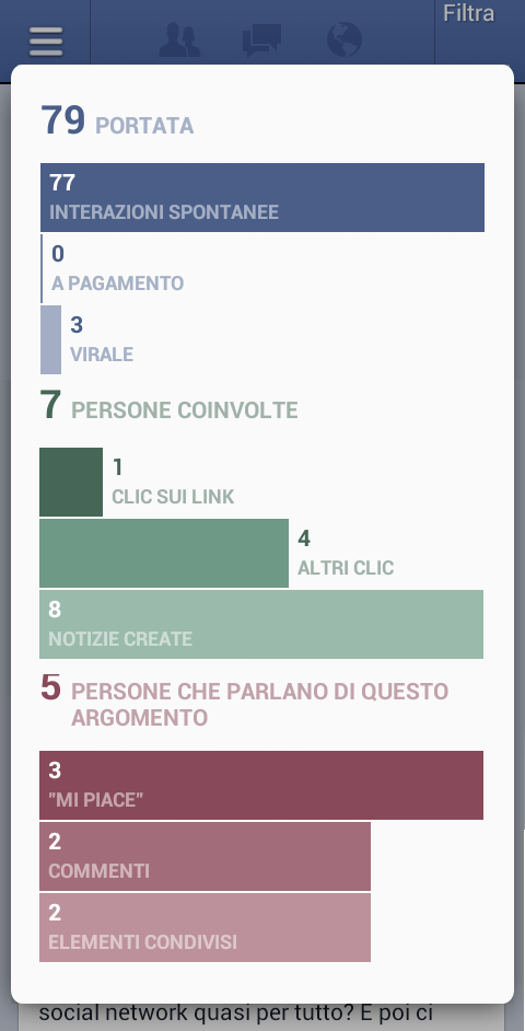 Gestore Pagine Facebook Android - Insights Post