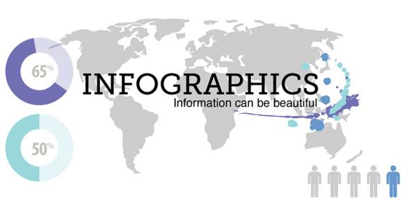 Cosa è un'infografica e perchè è rilevante nel content marketing
