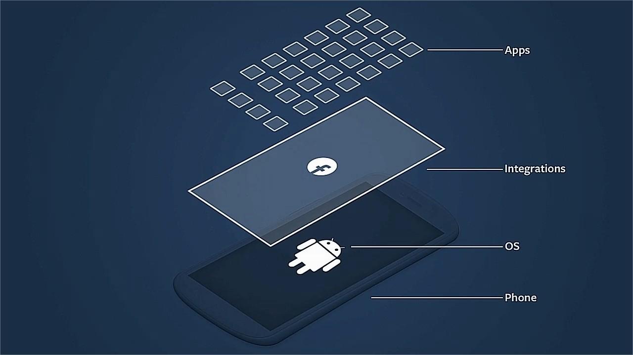 Facebook- Home-social-layer