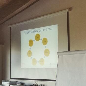 Evermind-Home4Creativity-Workshop-StrategieDigitali-StrategiaDigitale-in-7fasi
