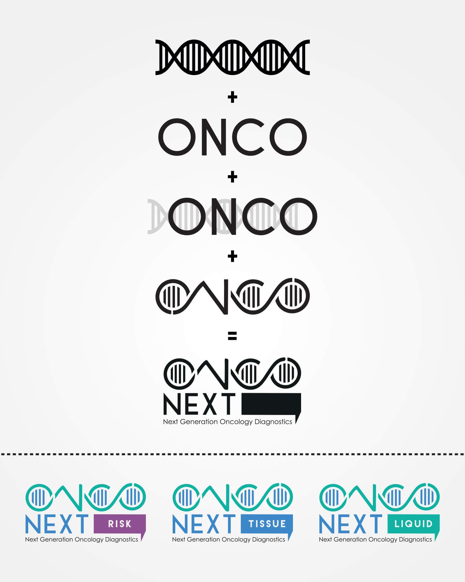 OncoNext