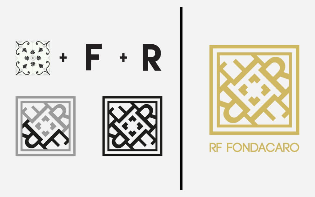 Rf-Fondacaro-processo-creativo